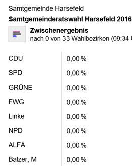 Wahl_App_Kommunal2016_2