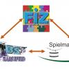 Gemeinschaftsprojekt von FIZ, JUBS und Spielmannszug!