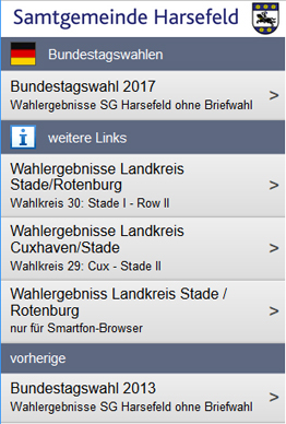 Bundestagswahlen 2017 – Wahlergebnisse live – mobil auch als